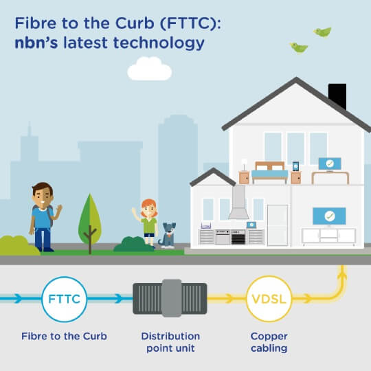 fibre-to-the-curb