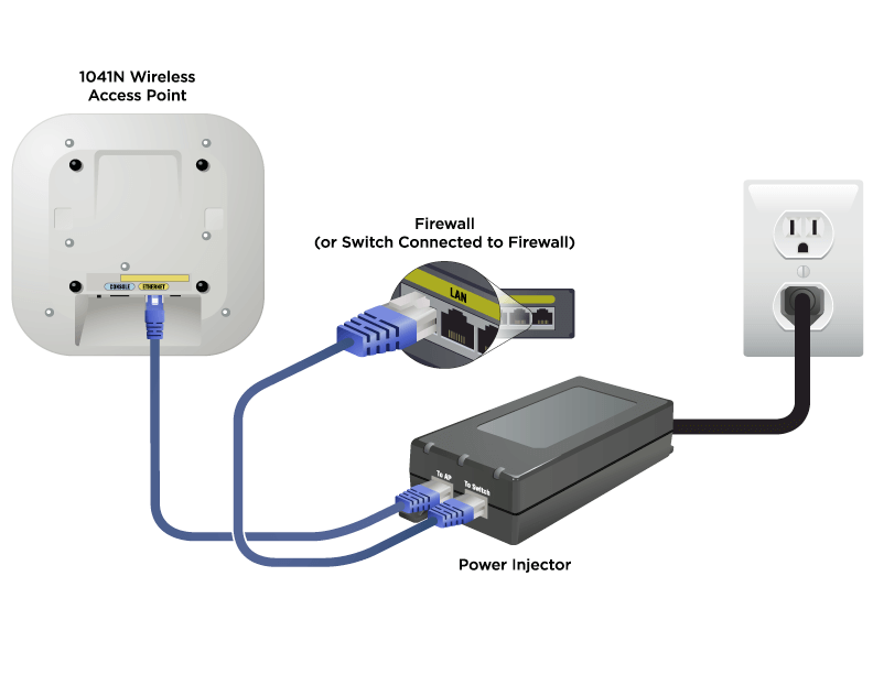 wifi-access-point